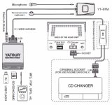 2017 cambiador profesional de la música de Yatour Yt-M06 Digitaces para Ford 12pin>USB/SD/Aux en el adaptador MP3
