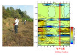 Detector de água subterrânea profundo multifuncional de 500 m com mapeamento