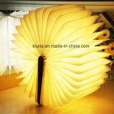 Iluminar 360 grados del LED de lámpara de vector para la iluminación al aire libre/de interior