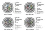 24 cabos subterrâneos blindado da fibra do núcleo GYTA53 para direto enterrado