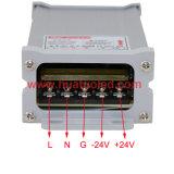 gestionnaire antipluie de 24V100W DEL avec la fonction de PWM (HTX Serires)