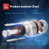 2016 faro luminoso eccellente tutto di alto potere X7 H7 LED di CC 80W 7200lm dei kit H7 9V/36V del faro del LED in uno
