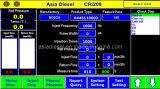 Guida del terreno comunale del tester di Ad-CRI208 Injecor
