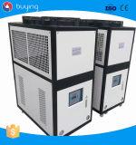 Niedrige Temperatur-Glykol-Luft abgekühlter Wasser-industrieller Kühler für Gärungserreger