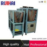 Réfrigérateur à eau refroidi à l'air industriel au laser Mini Size (1.53-16.9kw)