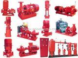 De Pomp van de Brandbestrijding, de Diesel Pomp van de Aandrijving, de Dieselmotor van de Pomp van de Brand, de Pomp van de Brand van Nfpa 20