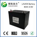 Paquete solar de la batería de la batería LiFePO4 12V 100ah de la UPS de la batería de almacenaje de LiFePO4 12V 100ah