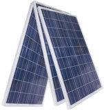100W Module van het Zonnepaneel van het Silicium van watts Monocrystalline