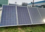 El panel de la energía solar de la alta calidad 20W