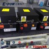 Internationaler BahnIndustriestandard-anerkannter Lithium-Batterie-Hersteller