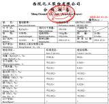 Dichromate van het Kalium van Gebruik 7778-50-9 van het laboratorium