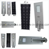 LED-Lichtquelle alle in einem Solar Energy Lampen-integrierten Solarstraßenlaterne