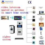 Tyt Smart Building Automation System para APP Controller