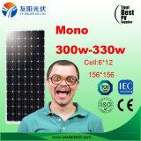 Preiswerter Monopoly100w 120W 150W 200W 250W 300W 330W Sonnenkollektor auf Lager