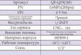 De Kogelklep van het gas Met Certificaat qf-Q19 (16F)