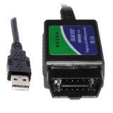 Olmo del USB OBD2 con la herramienta de diagnóstico de la viruta de la protección de la potencia