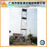 Doppelte Breiten-Aluminiumbaugerüst, Aufstiegs-Strichleiter-Baugerüst, Gestell-Aufsatz (SDW-01)