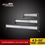 Manufacuturer AluminiumRoHS 54W Aurora LED weg vom Straßen-hellen Stab