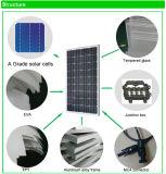 Mono comitato solare solare a energia solare del modulo 160W per il sistema solare