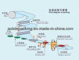 Material completo del acero inoxidable de la máquina del envasado de alimentos congelado