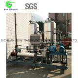Regenerationsgas-Dehydratisierung-Geräten-Gerät für Gas-Trockner
