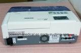 De Ce Goedgekeurde Wasmachine van Elisa Microplate (WHYM200)