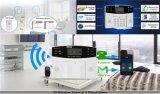 Аварийная система GSM домашней обеспеченностью автоматической шкалы беспроволочная ручная