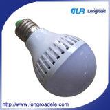 LED-Minifühler-Licht, Fühler-Nachtlicht