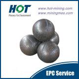 Media de moedura do moinho de esfera que mmoem a esfera