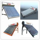 Agua del calor solar