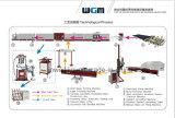 Automatischer Dichtungs-Roboter für Doppelverglasung-Glas