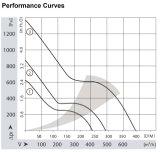 Qualität 140*140*51 mm axialer Ventilator Gleichstrom-14051