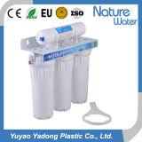4 этап Water Filter с T33b