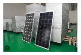 Prix d'usine 5m 20W Solar LED Street Lighting