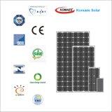 5W - 75W Solar System PV Panel Solar Panel con la CCE Inmetro Idcol Soncap Certificate del CE di IEC MCS di TUV