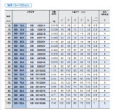 Qualitäts-niedrigster Preis-kugelförmige normale Peilung Sb35