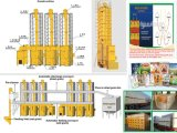Dessiccateur complètement automatique de maïs de système de régulation