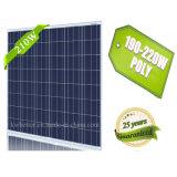 Comitato solare caldo di Solarworld 210W 100V di vendita poli per il sistema di inseguimento