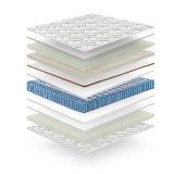 Colchão natural da mola do látex com tampa de tela feita malha impermeável (FB915)