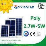panneau solaire fiable de 3W 5W 6W 10W pour l'éclairage de Pico