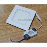 Luz de painel do diodo emissor de luz-- Painel magro quadrado montado encaixado 12W do painel 12W