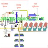 1000kw Straw와 Wood Chips Biomass Gasification Generator Power Plant