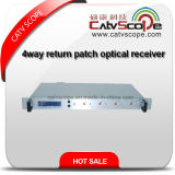 Récepteur optique d'intérieur du chemin 4way de renvoi de coût bas de qualité