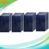 Nettoyeur solaire hybride fixé au mur courant tranquille avec le compresseur de Toshiba