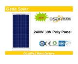 módulo 240W solar poli aprovado com certificado de TUV/Ce/IEC/Mcs (Oda240-30-P)