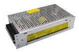250W 12V interior de malla caso de alimentación LED con Ce