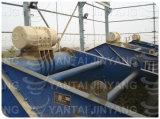 沈積物の処置装置の鋭い泥の振動スクリーンのハイドロサイクロンのスラリーDesander