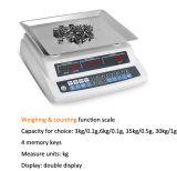 Compte de l'échelle de Digitals d'échelles à vendre