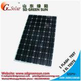 30V Mono панель солнечных батарей 240W, 245W, 250W, 255W, 260W для солнечного завода