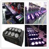 Cada LED puede controlar la luz de la etapa del CREE RGBW